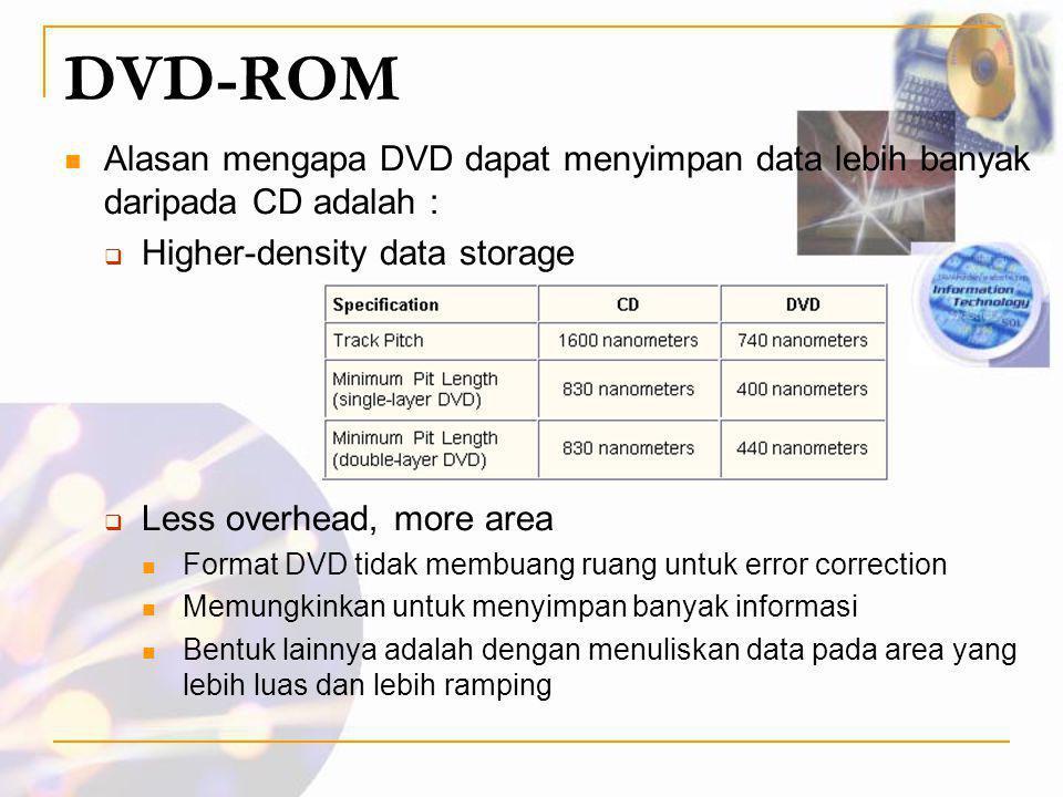 DVD-ROM  Alasan mengapa DVD dapat menyimpan data lebih banyak daripada CD adalah :  Higher-density data storage  Less overhead, more area  Format