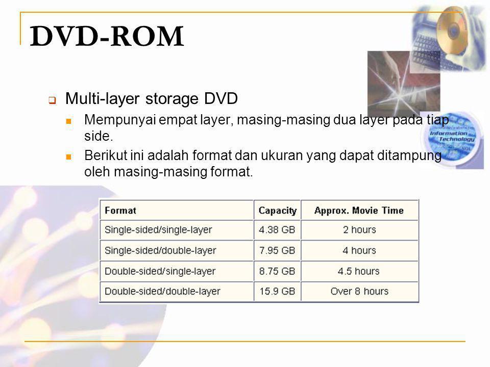 DVD-ROM  Multi-layer storage DVD  Mempunyai empat layer, masing-masing dua layer pada tiap side.  Berikut ini adalah format dan ukuran yang dapat d