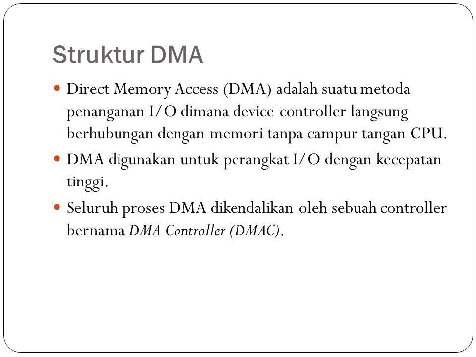 Struktur DMA  Direct Memory Access (DMA) adalah suatu metoda penanganan I/O dimana device controller langsung berhubungan dengan memori tanpa campur