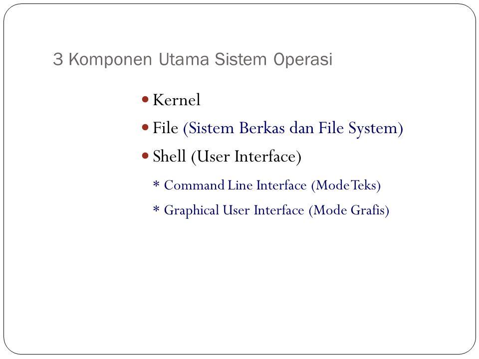 3 Komponen Utama Sistem Operasi  Kernel  File (Sistem Berkas dan File System)  Shell (User Interface) * Command Line Interface (Mode Teks) * Graphi