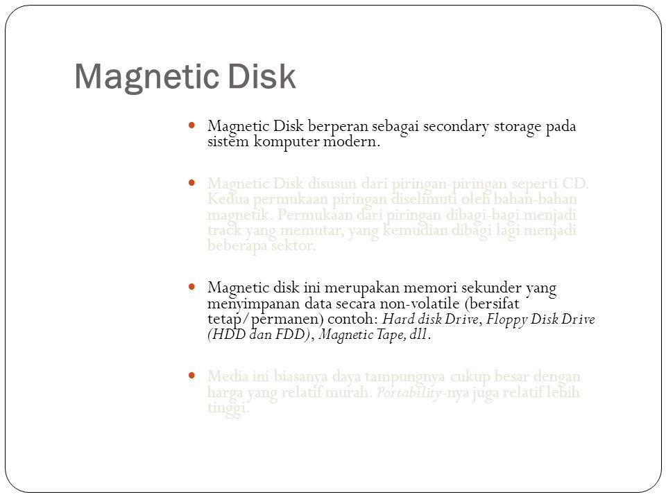 Magnetic Disk  Magnetic Disk berperan sebagai secondary storage pada sistem komputer modern.  Magnetic Disk disusun dari piringan-piringan seperti C