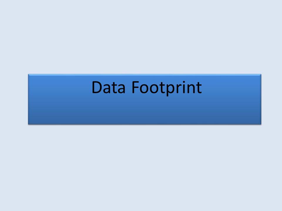 Data Footprint