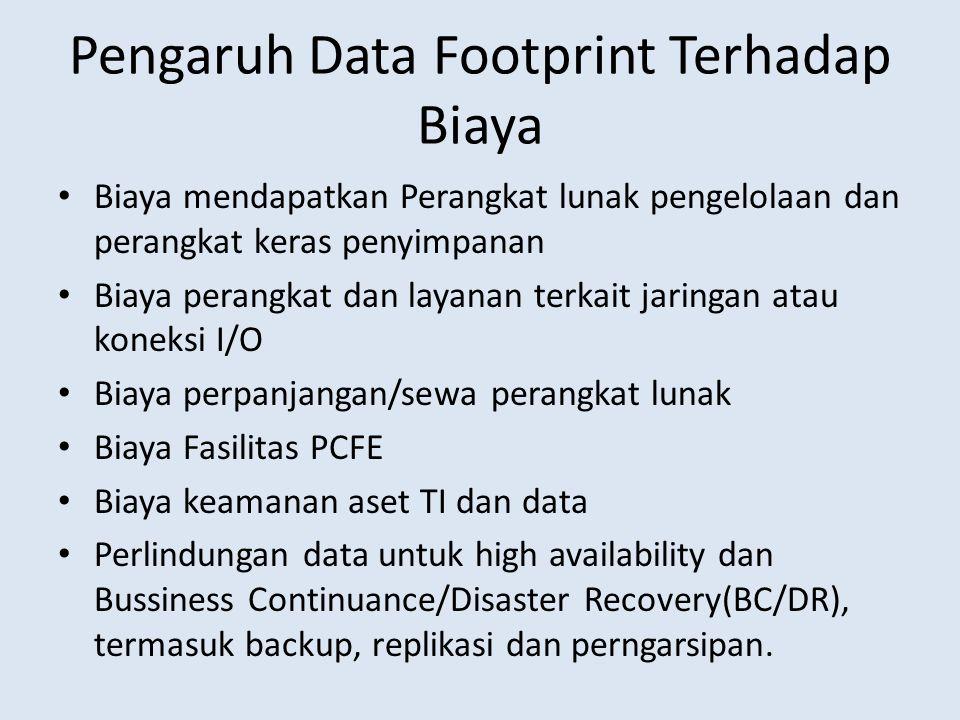Pengaruh Data Footprint Terhadap Biaya • Biaya mendapatkan Perangkat lunak pengelolaan dan perangkat keras penyimpanan • Biaya perangkat dan layanan t