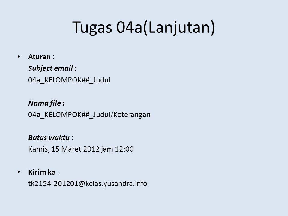 Tugas 04a(Lanjutan) • Aturan : Subject email : 04a_KELOMPOK##_Judul Nama file : 04a_KELOMPOK##_Judul/Keterangan Batas waktu : Kamis, 15 Maret 2012 jam