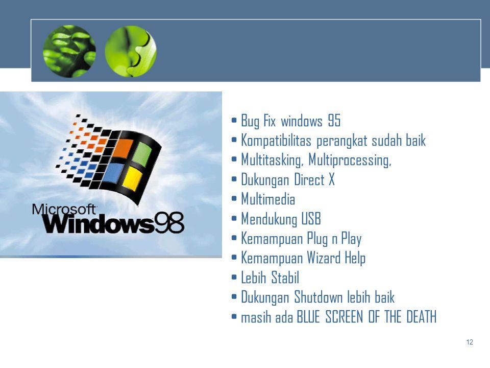 12 • Bug Fix windows 95 • Kompatibilitas perangkat sudah baik • Multitasking, Multiprocessing, • Dukungan Direct X • Multimedia • Mendukung USB • Kema
