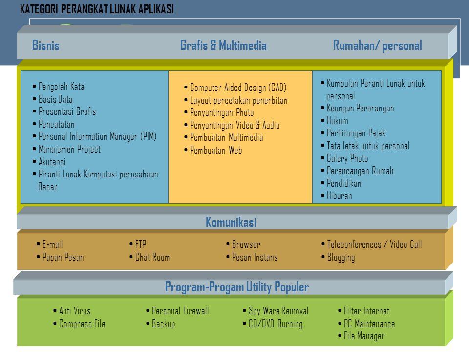 29 y BisnisGrafis & MultimediaRumahan/ personal • Pengolah Kata • Basis Data • Presentasi Grafis • Pencatatan • Personal Information Manager (PIM) • M