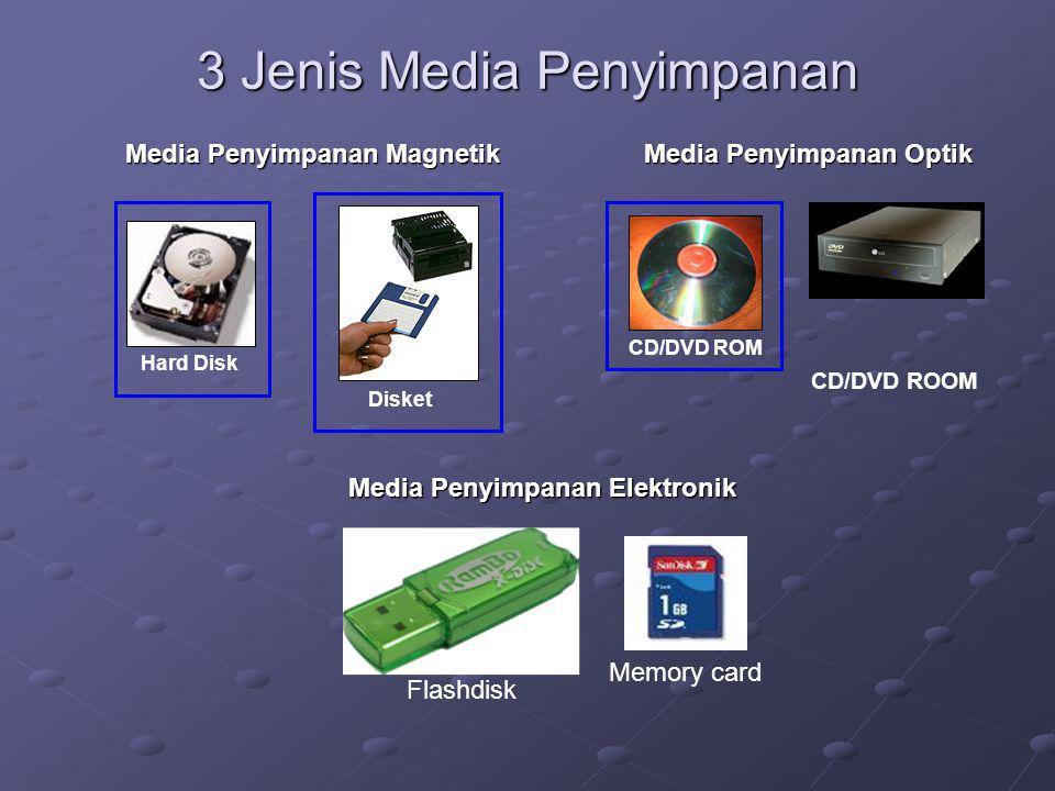 3 Jenis Media Penyimpanan Hard Disk Disket Media Penyimpanan Magnetik Media Penyimpanan Optik CD/DVD ROM CD/DVD ROOM Media Penyimpanan Elektronik Flashdisk Memory card