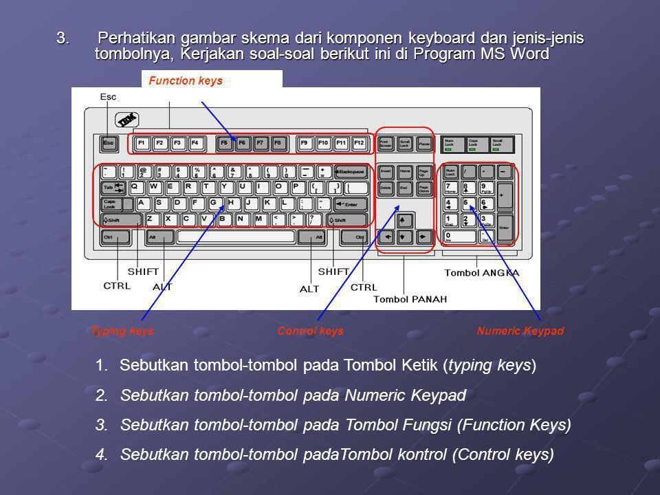 Typing keysControl keysNumeric Keypad Function keys 1.Sebutkan tombol-tombol pada Tombol Ketik (typing keys) 2.Sebutkan tombol-tombol pada Numeric Keypad 3.Sebutkan tombol-tombol pada Tombol Fungsi (Function Keys) 4.Sebutkan tombol-tombol padaTombol kontrol (Control keys) 3.