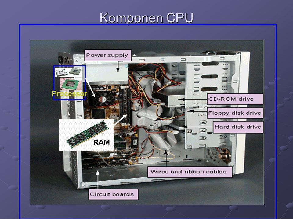 Komponen CPU RAM Processor