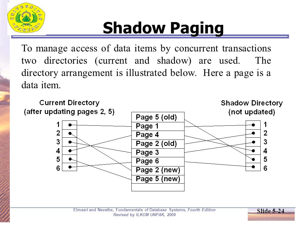 Slide 5-24 Elmasri and Navathe, Fundamentals of Database Systems, Fourth Edition Revised by ILKOM UNPAK, 2009 Shadow Paging To manage access of data items by concurrent transactions two directories (current and shadow) are used.