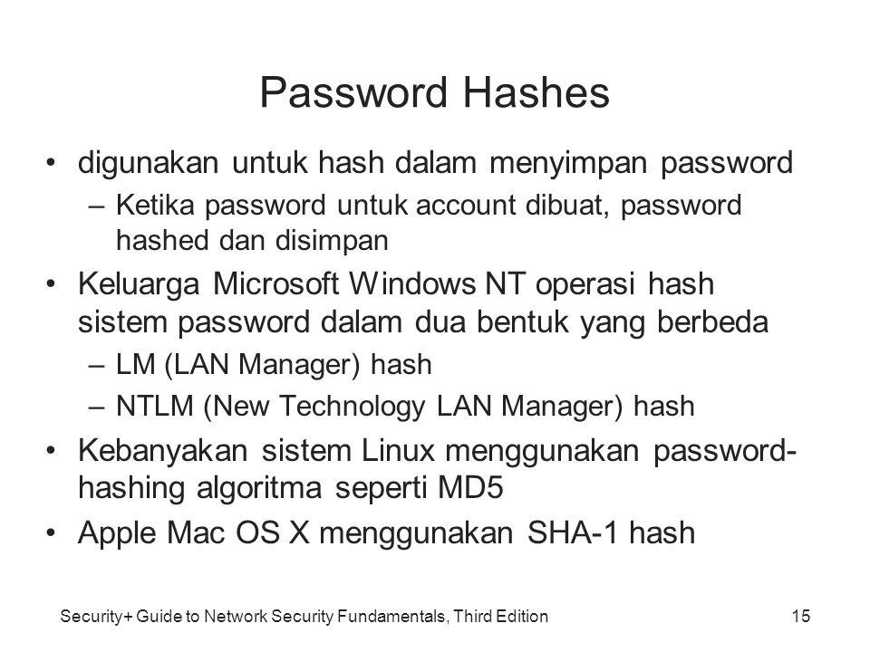 Security+ Guide to Network Security Fundamentals, Third Edition Password Hashes •digunakan untuk hash dalam menyimpan password –Ketika password untuk
