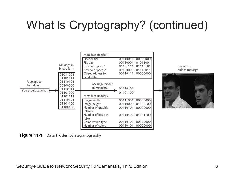 Security+ Guide to Network Security Fundamentals, Third Edition Using Cryptography on Files and Disks •Kriptografi juga dapat digunakan untuk melindungi sejumlah besar file pada sistem atau seluruh disk 34