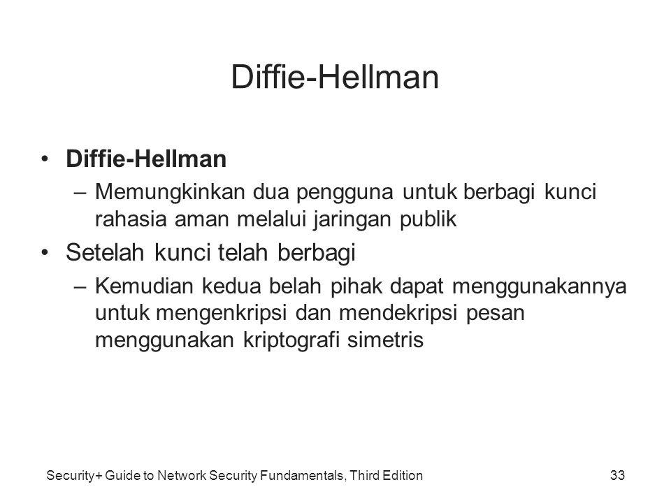 Security+ Guide to Network Security Fundamentals, Third Edition Diffie-Hellman •Diffie-Hellman –Memungkinkan dua pengguna untuk berbagi kunci rahasia