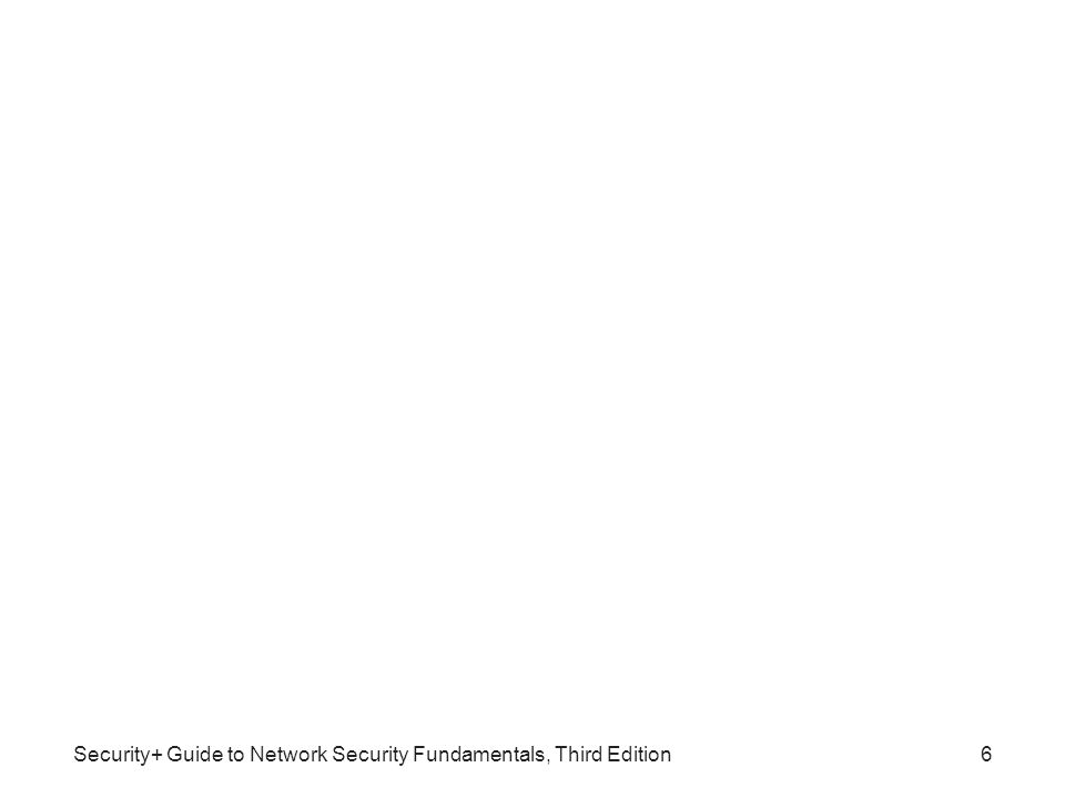 Security+ Guide to Network Security Fundamentals, Third Edition17