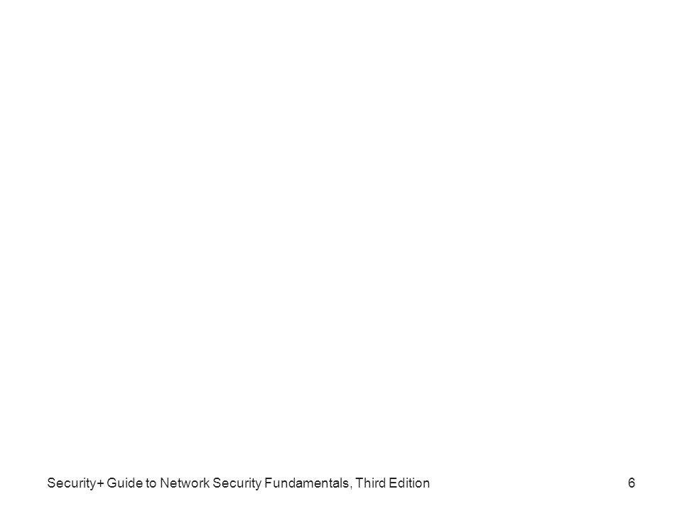 Security+ Guide to Network Security Fundamentals, Third Edition Disk Cryptography •Enkripsi seluruh disk –Kriptografi diterapkan pada seluruh disk •Windows BitLocker –Dapat mengenkripsi seluruh volume Windows –Termasuk file sistem Windows serta semua file pengguna –Mengenkripsi volume seluruh sistem, termasuk Registry Windows dan file-file sementara yang mungkin memegang informasi rahasia 37