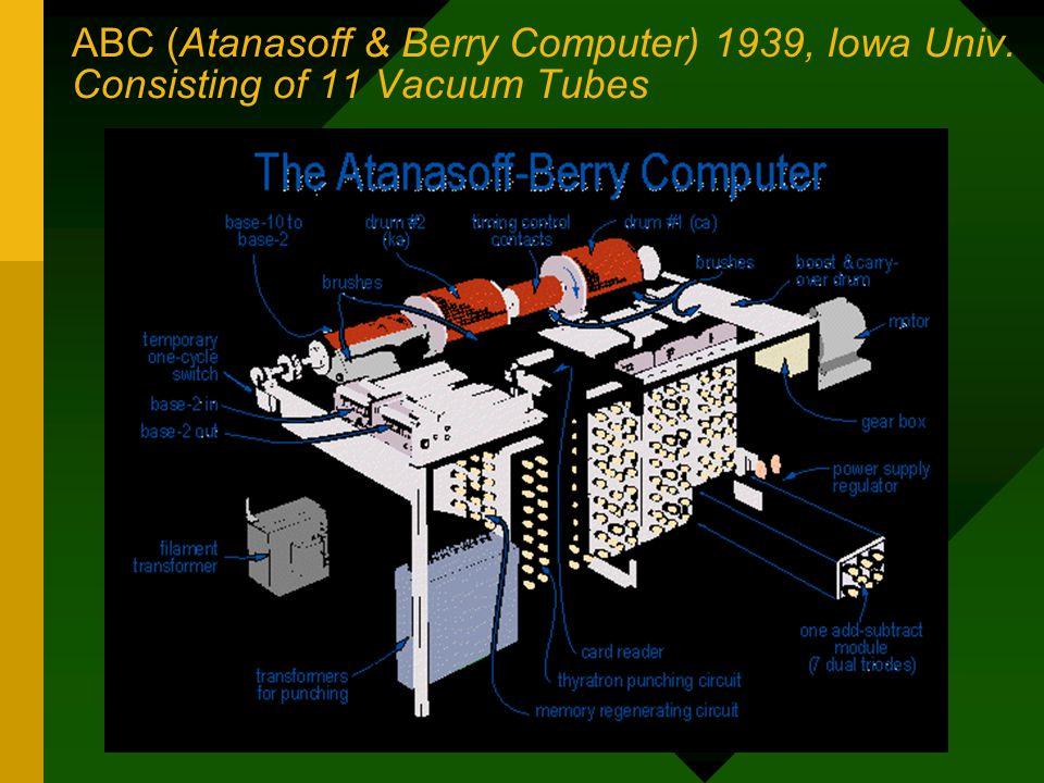 ABC (Atanasoff & Berry Computer) 1939, Iowa Univ. Consisting of 11 Vacuum Tubes