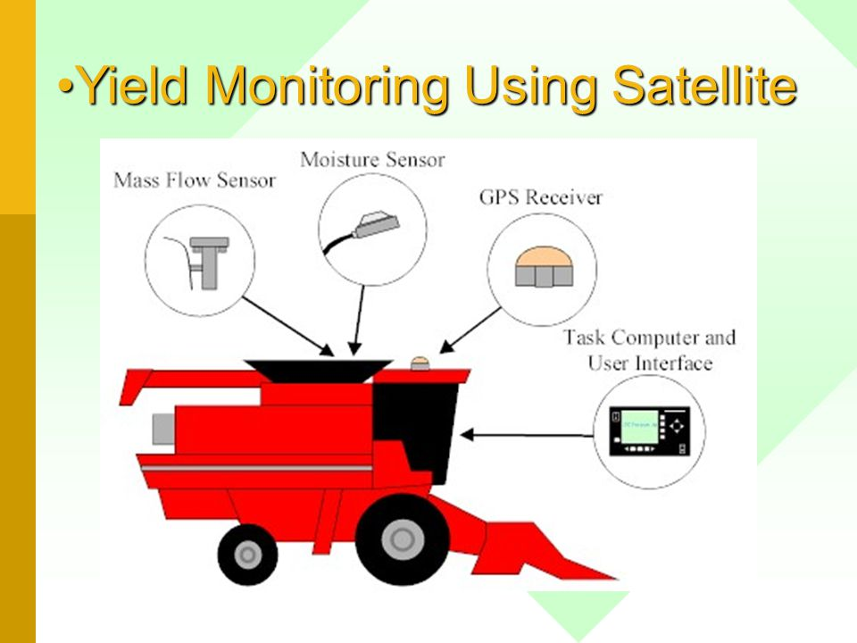 01/07/2014 Dies Natalis IPB 2001 32 •Yield Monitoring Using Satellite