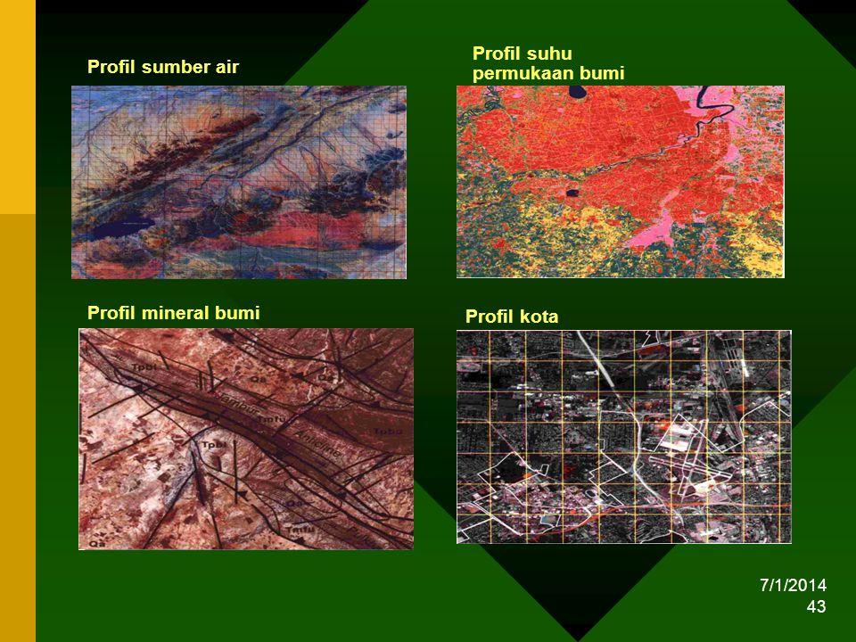 7/1/2014 43 Profil kota Profil sumber air Profil suhu permukaan bumi Profil mineral bumi