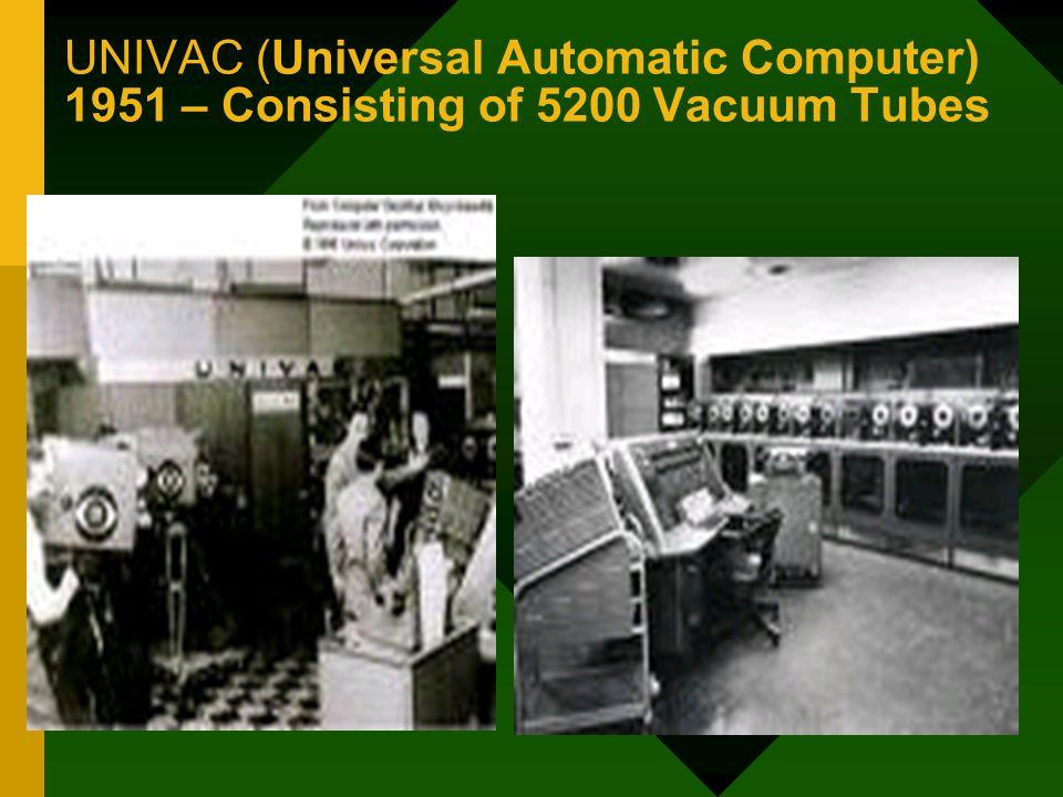 IAS Computer Developed By John Von Newmann at Princeton Univ.