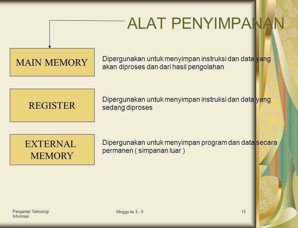 Pengantar Teknologi Informasi Minggu ke 2 - 913 ALAT PENYIMPANAN MAIN MEMORY REGISTER EXTERNAL MEMORY Dipergunakan untuk menyimpan instruksi dan data