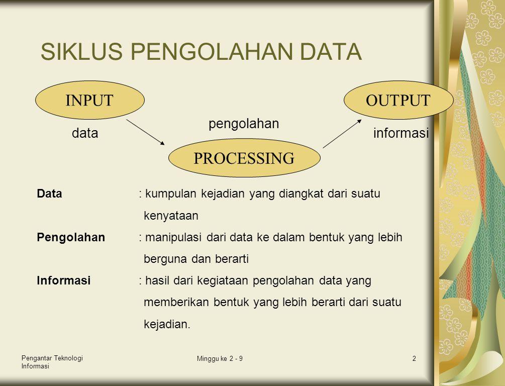 Pengantar Teknologi Informasi Minggu ke 2 - 93 Pengembangan Siklus Pengolahan Data ORIGINATIONINPUTPROCESSINGOUTPUTDISTRIBUTION STORAGE Origination: tahap yang berhubungan dengan proses pengumpulan data (pencatatan) Input: tahap proses memasukkan data ke dalam komputer lewat alat input Processing: tahap proses pengolahan dari data yang sudah dimasukkan yang dilakukan oleh alat proses Output: tahap proses menghasilkan output dari hasil pengolahan data ke alat output Distribution: tahap penyebaran output ke pihak yang membutuhkan informasi Storage: tahap proses perekaman hasil pengolahan ke simpanan luar.
