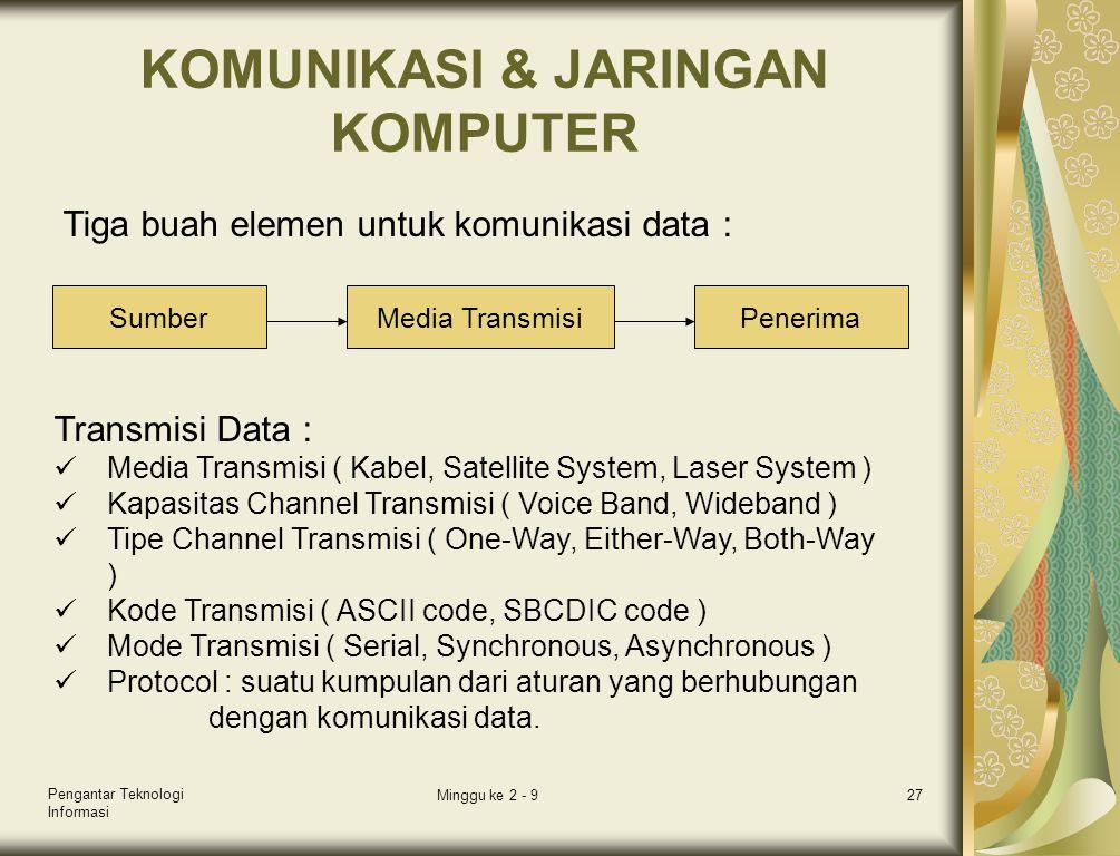 Pengantar Teknologi Informasi Minggu ke 2 - 927 KOMUNIKASI & JARINGAN KOMPUTER SumberPenerimaMedia Transmisi Tiga buah elemen untuk komunikasi data :