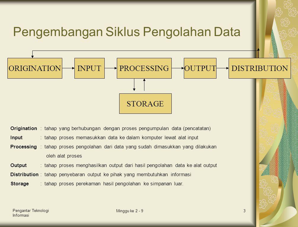Pengantar Teknologi Informasi Minggu ke 2 - 914 Main Memory / Main Storage / Internal Memory / Internal Storage / Primary Storage / Temporary Storage / Immediate Access Storage •Merupakan tempat penyimpanan terbesar dalam komputer •Ukuran dari Main Memory ditunjukkan oleh satuan terkecilnya yakni Byte Kilo Byte ( KB )= 1024 Byte Mega Byte ( MB ) = 1024 KB Giga Byte ( GB ) = 1024 MB Terra Byte •1 Byte memory terdiri dari 8 Bit ( Binary Digit ), dimana setiap digit diwakili oleh digit 1 atau 0, sehingga membentuk kode pada lokasi memory ( address ) •Sistem pengkodeannya dapat berbentuk BCD, SBCDIC, EBCDIC, atau kode ASCII