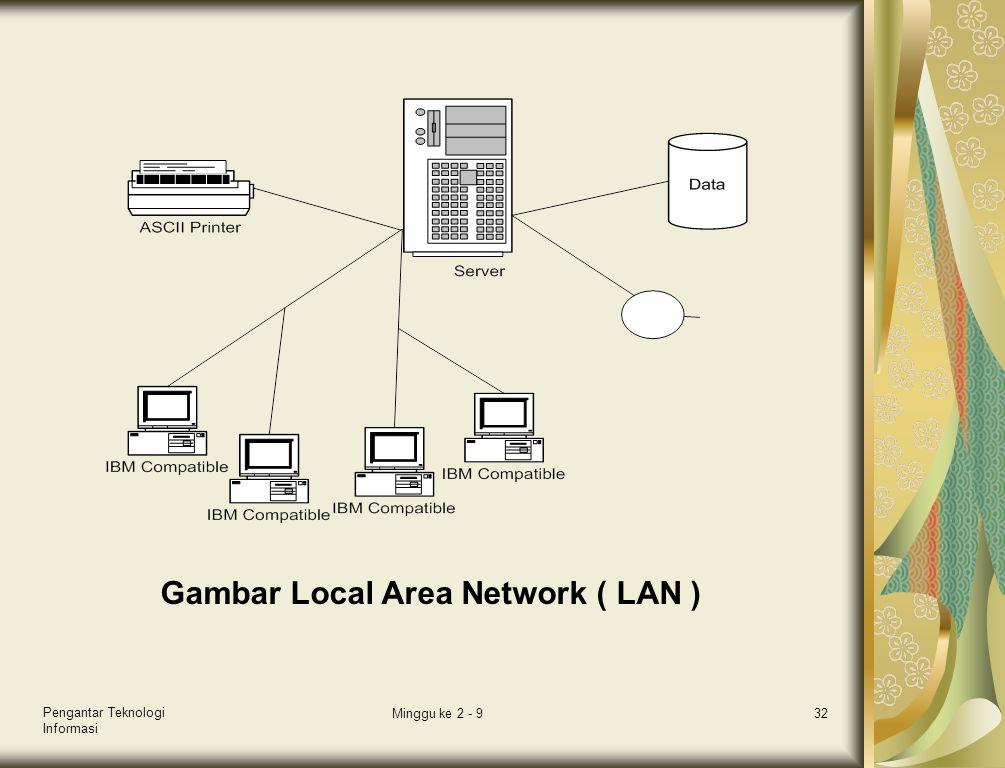 Pengantar Teknologi Informasi Minggu ke 2 - 932 Gambar Local Area Network ( LAN )