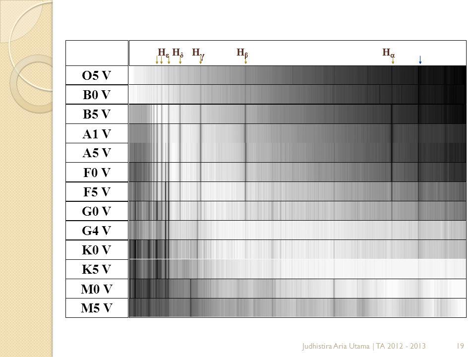 19 O5 V B0 V B5 V A1 V A5 V F0 V F5 V G0 V G4 V K0 V K5 V M0 V M5 V HH HβHβ HγHγ HδHδ HH Judhistira Aria Utama | TA 2012 - 2013
