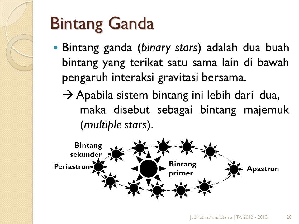 20 Bintang Ganda  Bintang ganda (binary stars) adalah dua buah bintang yang terikat satu sama lain di bawah pengaruh interaksi gravitasi bersama.  A
