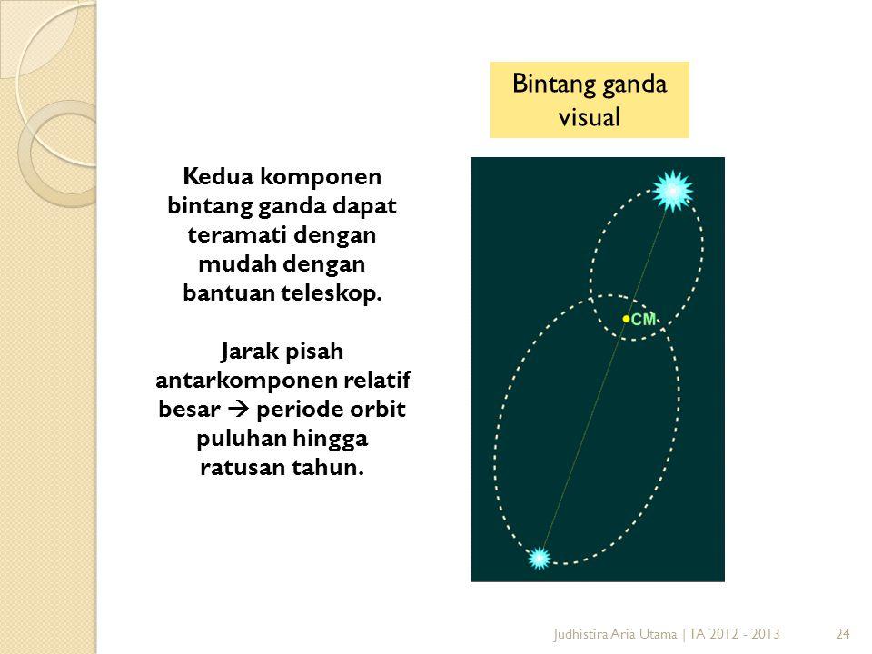 24 Bintang ganda visual Judhistira Aria Utama | TA 2012 - 2013 Kedua komponen bintang ganda dapat teramati dengan mudah dengan bantuan teleskop. Jarak