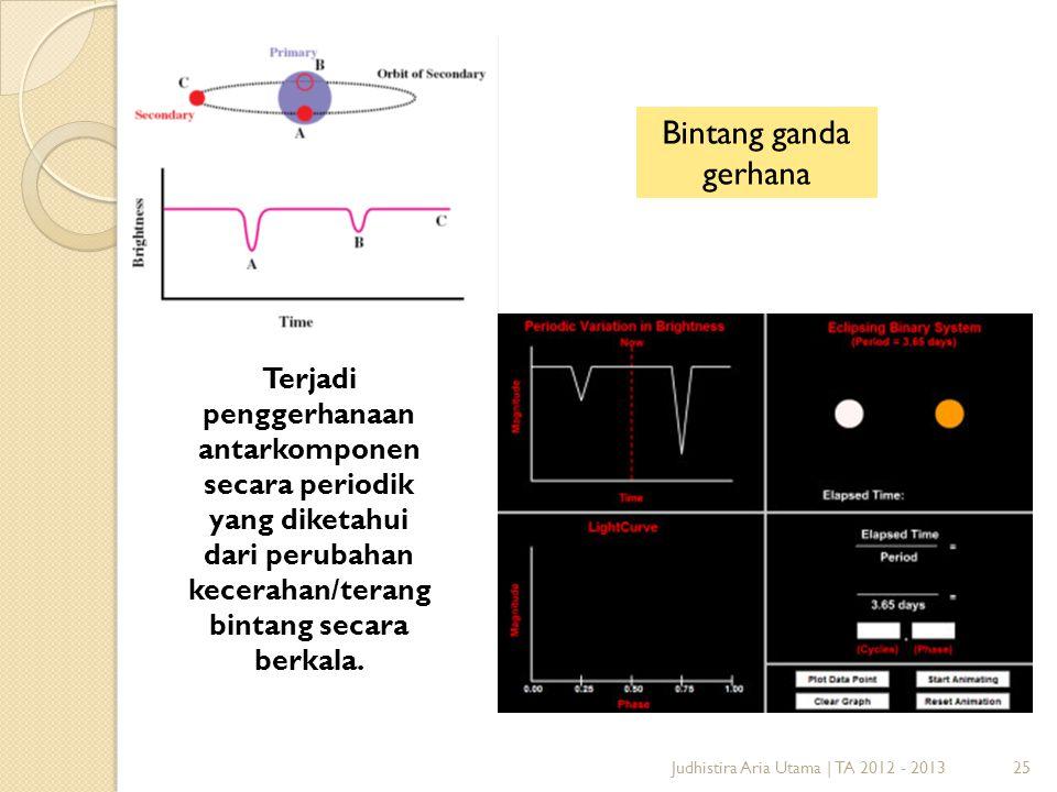 25 Bintang ganda gerhana Judhistira Aria Utama | TA 2012 - 2013 Terjadi penggerhanaan antarkomponen secara periodik yang diketahui dari perubahan kece