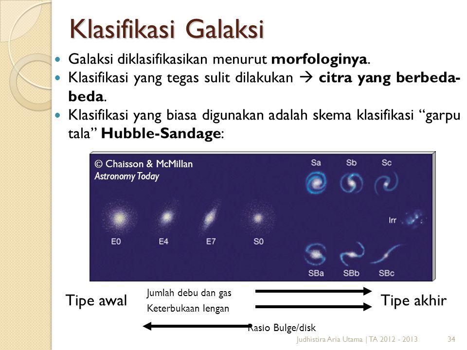 34 Klasifikasi Galaksi  Galaksi diklasifikasikan menurut morfologinya.  Klasifikasi yang tegas sulit dilakukan  citra yang berbeda- beda.  Klasifi