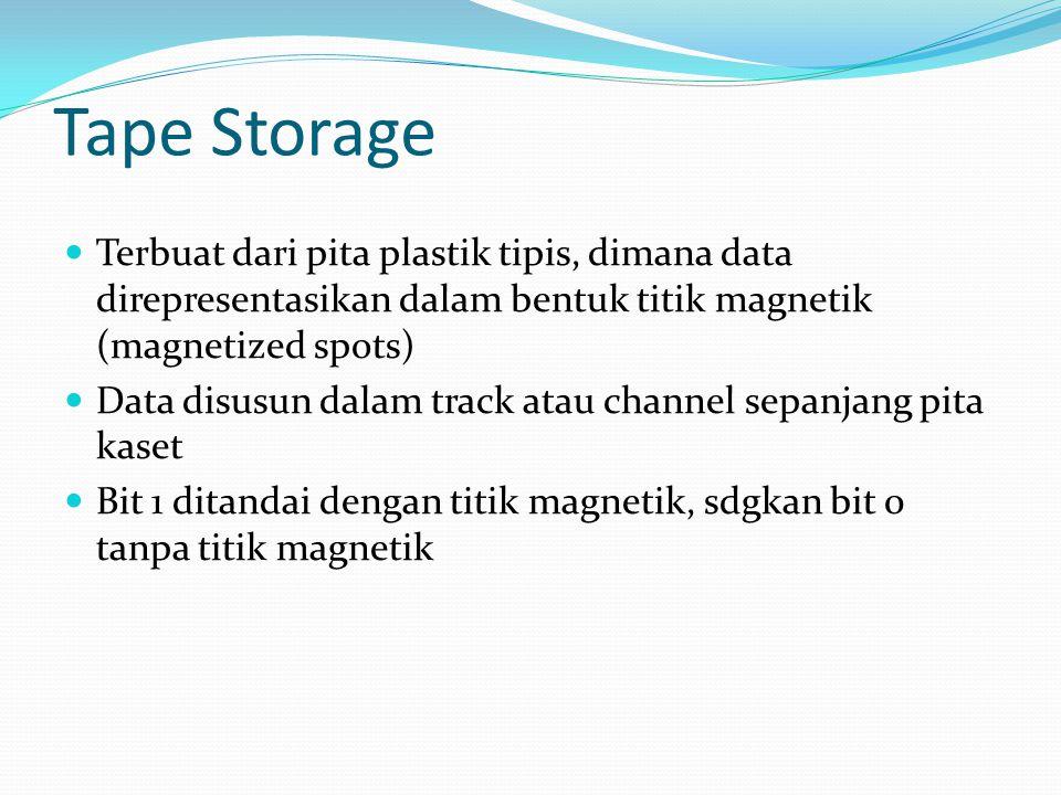 Tape Storage  Terbuat dari pita plastik tipis, dimana data direpresentasikan dalam bentuk titik magnetik (magnetized spots)  Data disusun dalam trac