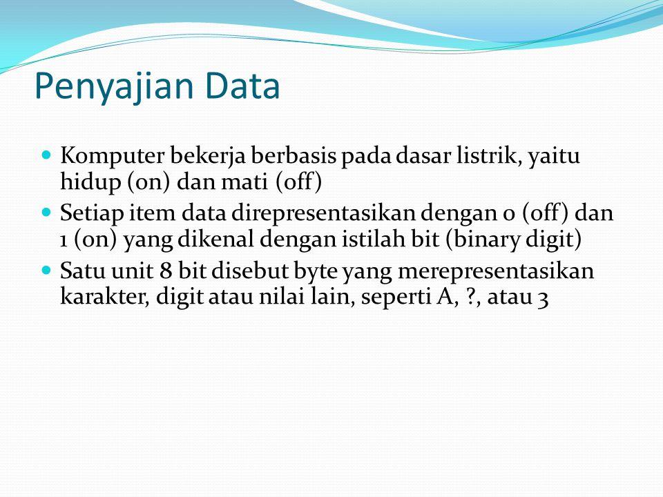 Penyajian Data  Komputer bekerja berbasis pada dasar listrik, yaitu hidup (on) dan mati (off)  Setiap item data direpresentasikan dengan 0 (off) dan