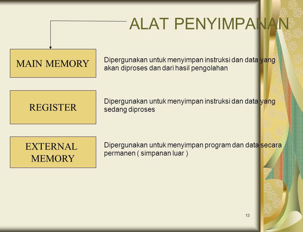 13 ALAT PENYIMPANAN MAIN MEMORY REGISTER EXTERNAL MEMORY Dipergunakan untuk menyimpan instruksi dan data yang akan diproses dan dari hasil pengolahan