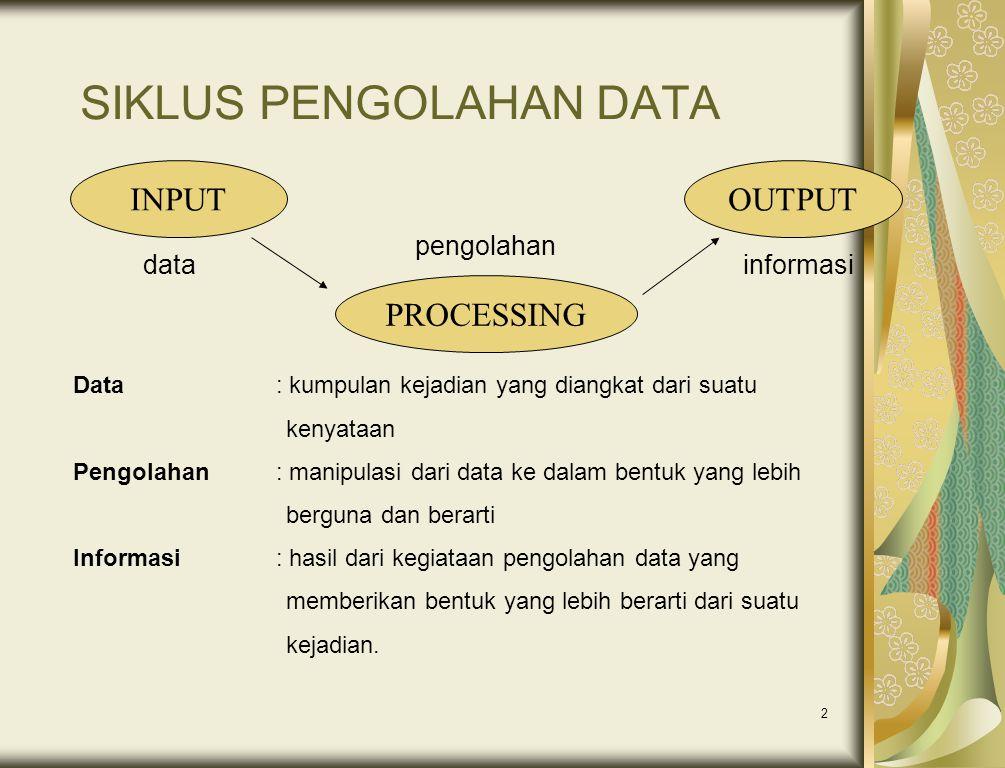 2 SIKLUS PENGOLAHAN DATA INPUT PROCESSING OUTPUT datainformasi pengolahan Data: kumpulan kejadian yang diangkat dari suatu kenyataan Pengolahan: manip