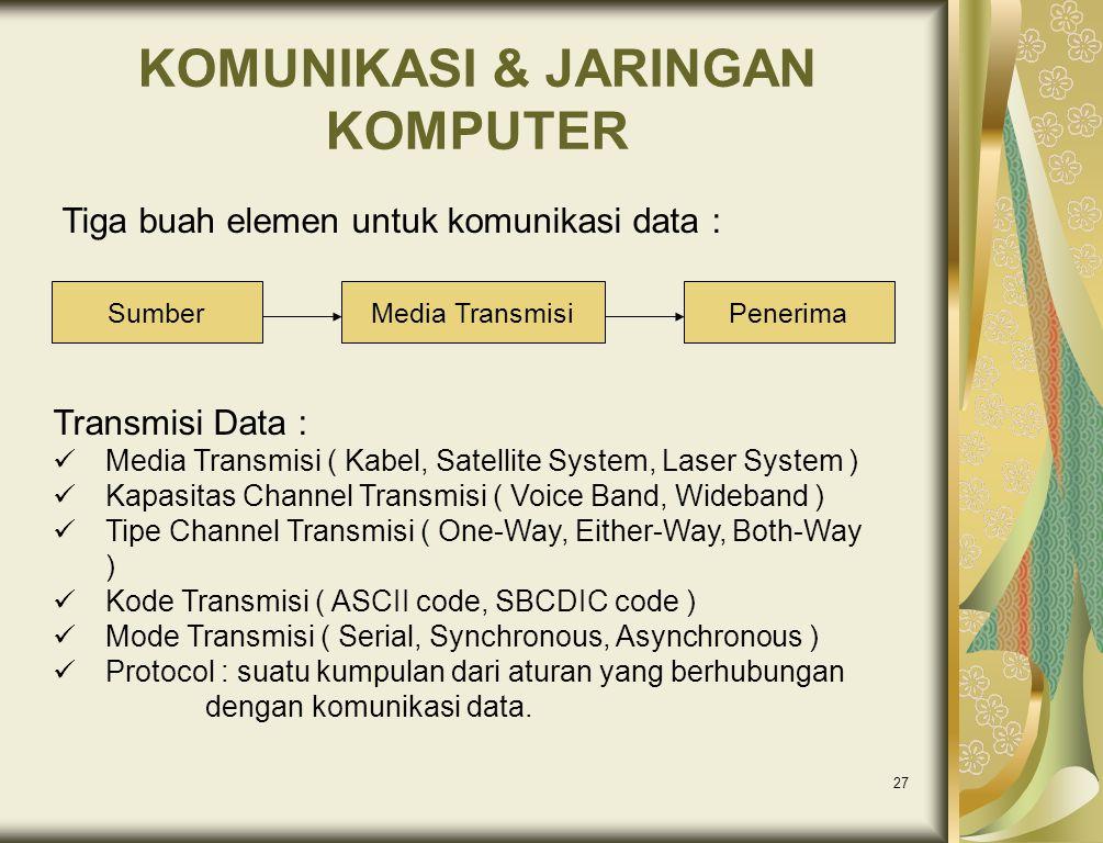 27 KOMUNIKASI & JARINGAN KOMPUTER SumberPenerimaMedia Transmisi Tiga buah elemen untuk komunikasi data : Transmisi Data :  Media Transmisi ( Kabel, S