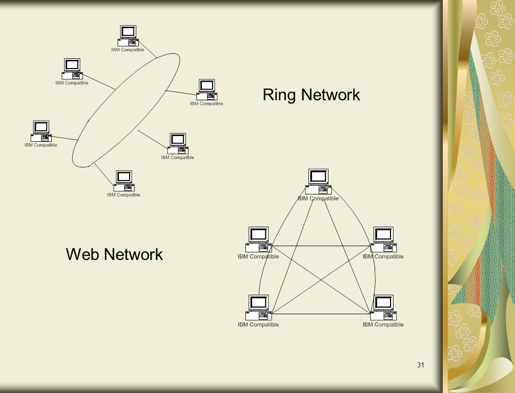 31 Ring Network Web Network