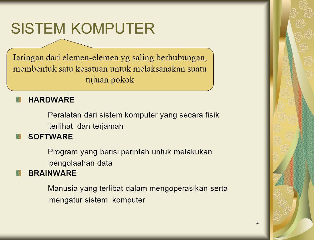4 SISTEM KOMPUTER HARDWARE Peralatan dari sistem komputer yang secara fisik terlihat dan terjamah SOFTWARE Program yang berisi perintah untuk melakuka
