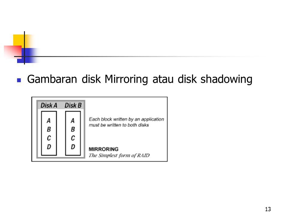 13  Gambaran disk Mirroring atau disk shadowing