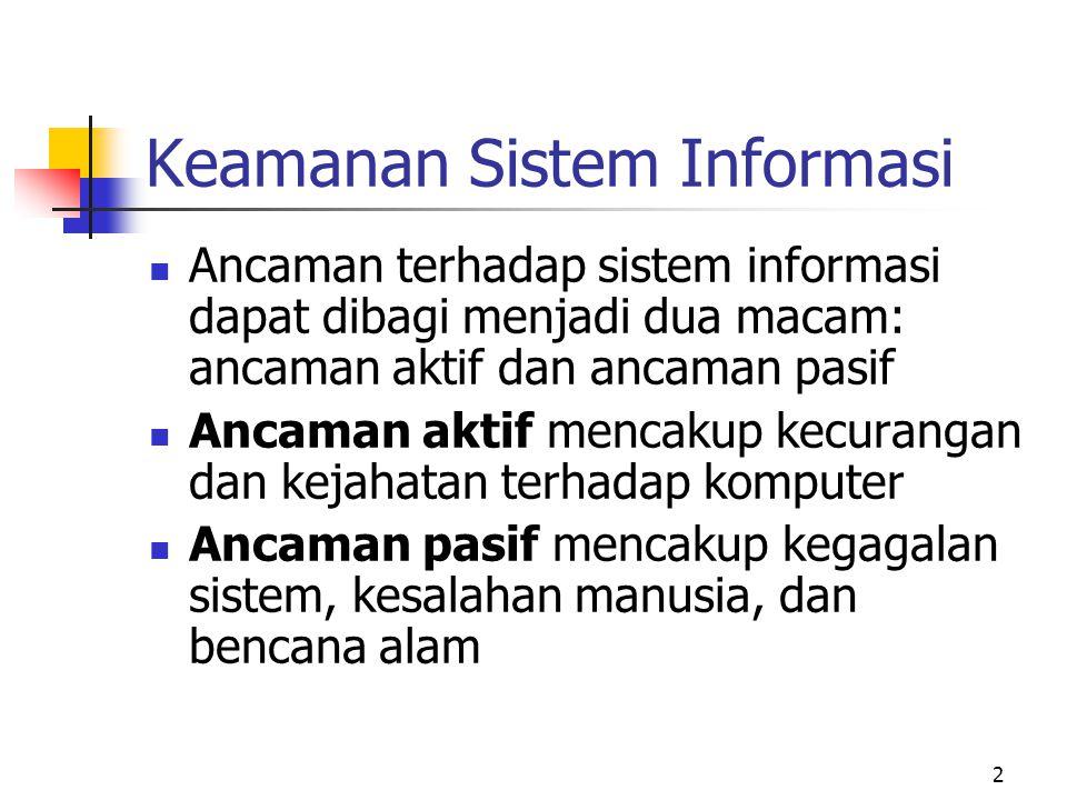2 Keamanan Sistem Informasi  Ancaman terhadap sistem informasi dapat dibagi menjadi dua macam: ancaman aktif dan ancaman pasif  Ancaman aktif mencak
