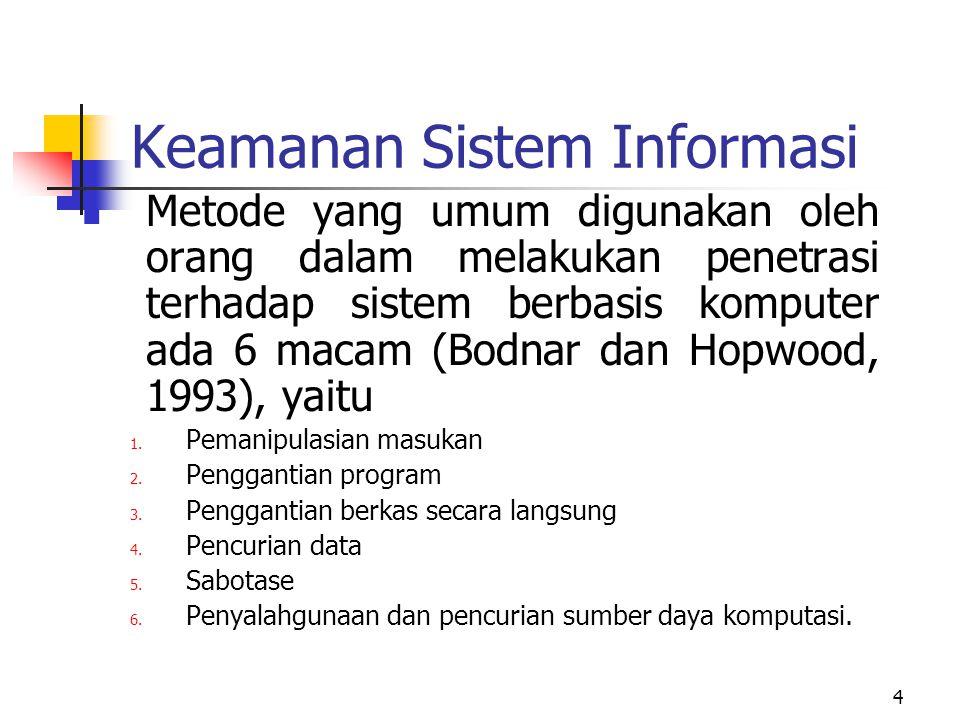 4 Keamanan Sistem Informasi  Metode yang umum digunakan oleh orang dalam melakukan penetrasi terhadap sistem berbasis komputer ada 6 macam (Bodnar da