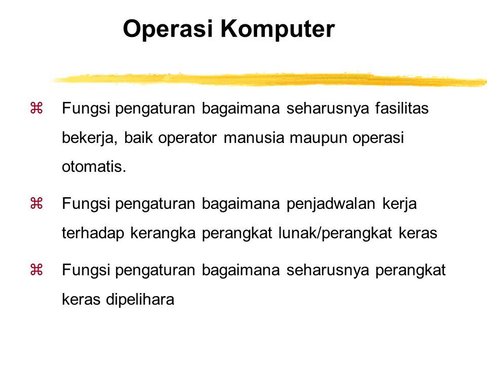 Operasi Komputer zFungsi pengaturan bagaimana seharusnya fasilitas bekerja, baik operator manusia maupun operasi otomatis. zFungsi pengaturan bagaiman