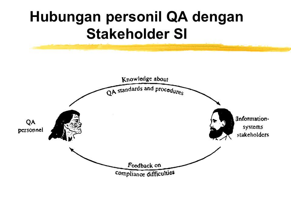 Hubungan personil QA dengan Stakeholder SI