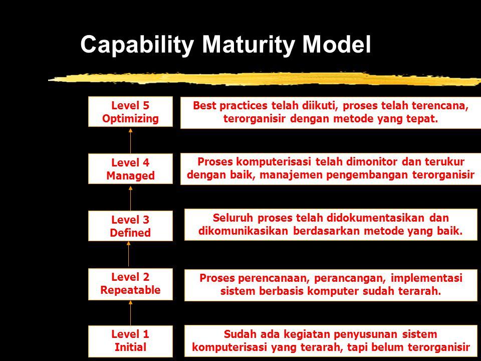 Capability Maturity Model Level 1 Initial Level 2 Repeatable Level 3 Defined Level 4 Managed Level 5 Optimizing Sudah ada kegiatan penyusunan sistem k