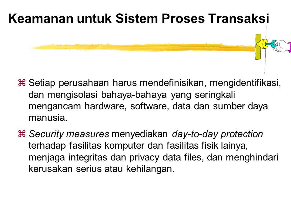 Keamanan untuk Sistem Proses Transaksi zSetiap perusahaan harus mendefinisikan, mengidentifikasi, dan mengisolasi bahaya-bahaya yang seringkali mengan