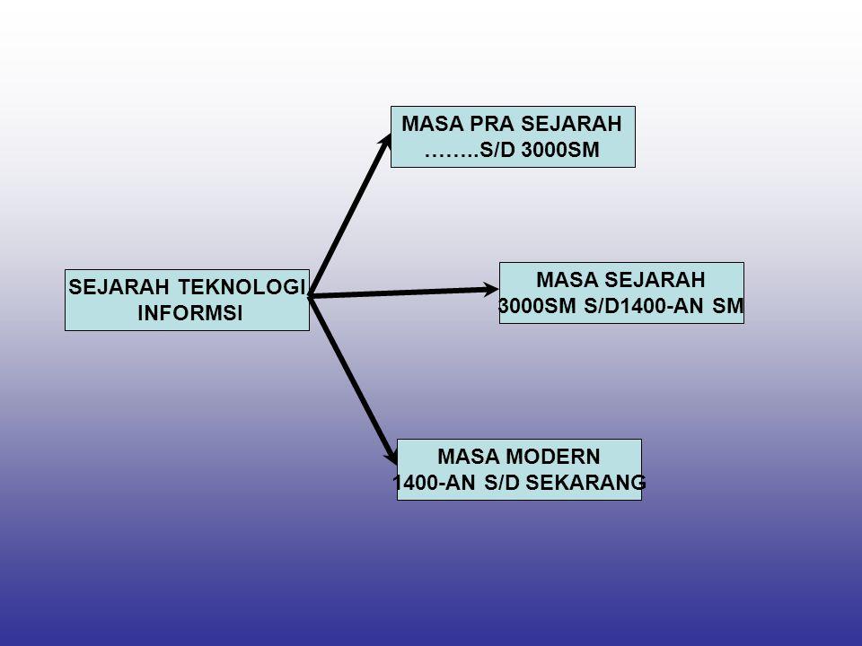 MASA PRA SEJARAH ……..S/D 3000SM MASA SEJARAH 3000SM S/D1400-AN SM MASA MODERN 1400-AN S/D SEKARANG SEJARAH TEKNOLOGI INFORMSI
