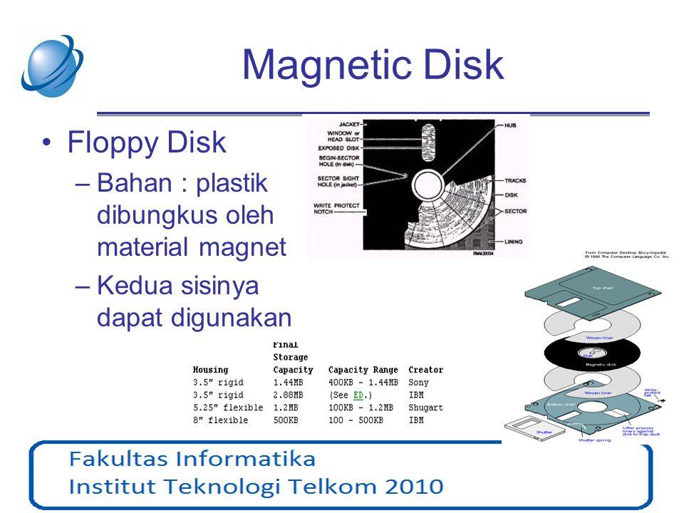 Magnetic Disk •Hard Disk –Tersusun dari beberapa plat (aluminium atau glass yang dilapisi material magnet) yang ditumpuk.