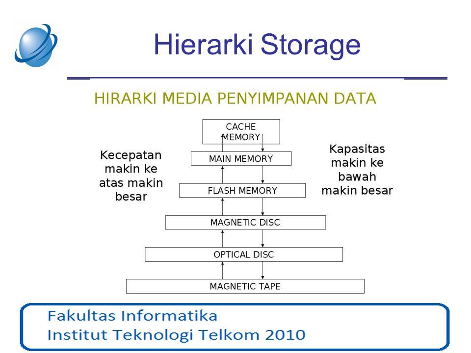 Hierarki Storage